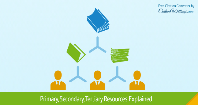 Primary, Secondary and Tertiary Resources