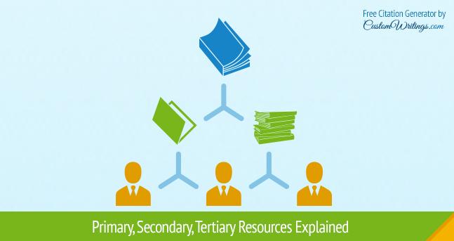 Term paper sources